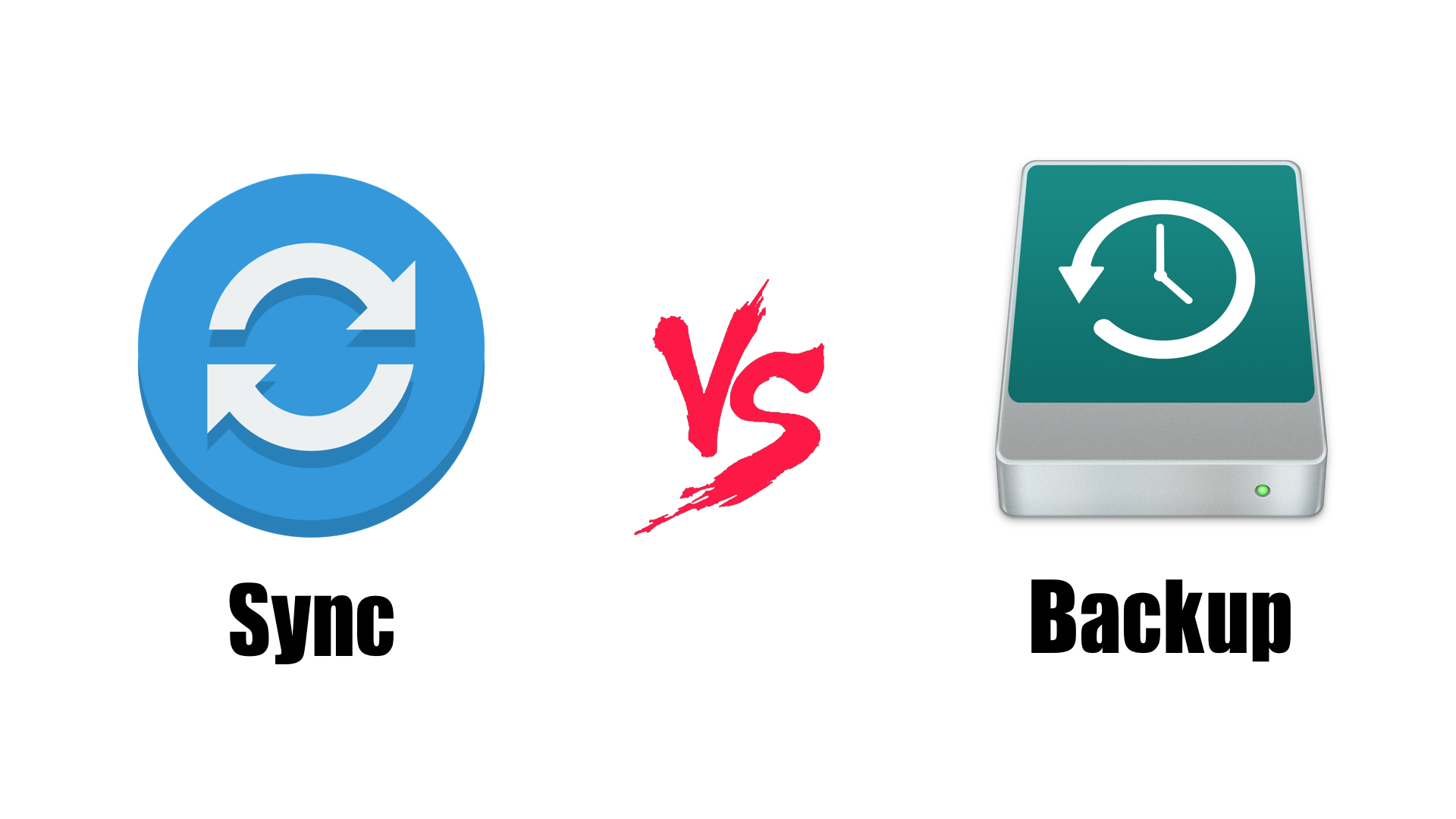 มือใหม่หัดใช้ QNAP NAS: Sync vs Backup เออ มันต่างกันยังไง? 1