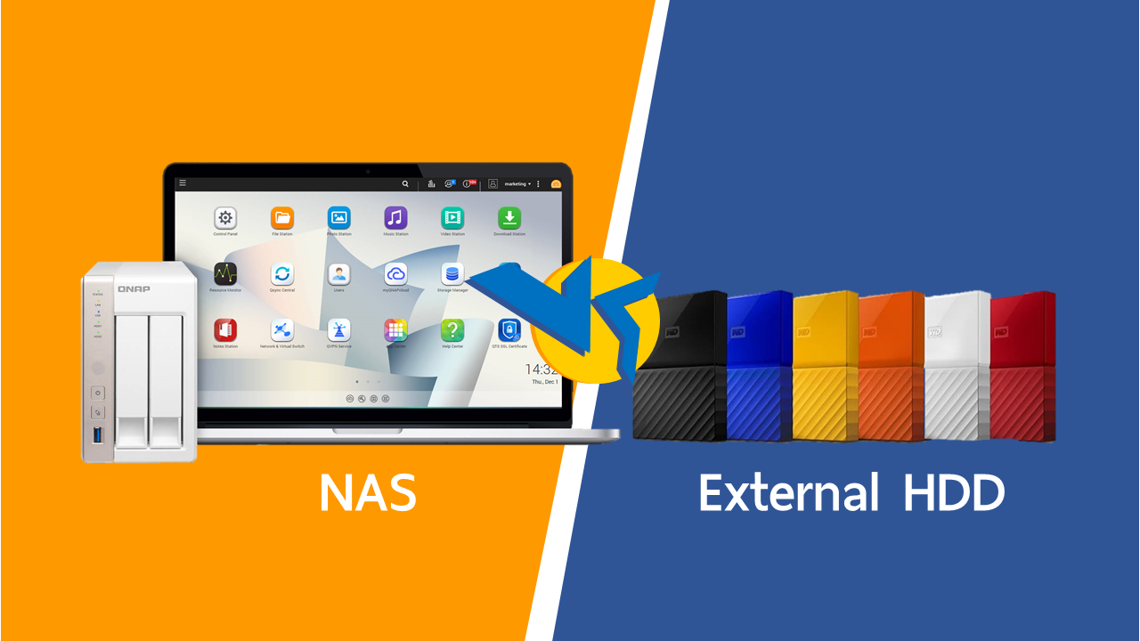 NAS vs External Harddisk เลือกซื้อแบบไหนไว้เก็บข้อมูลดี? 1